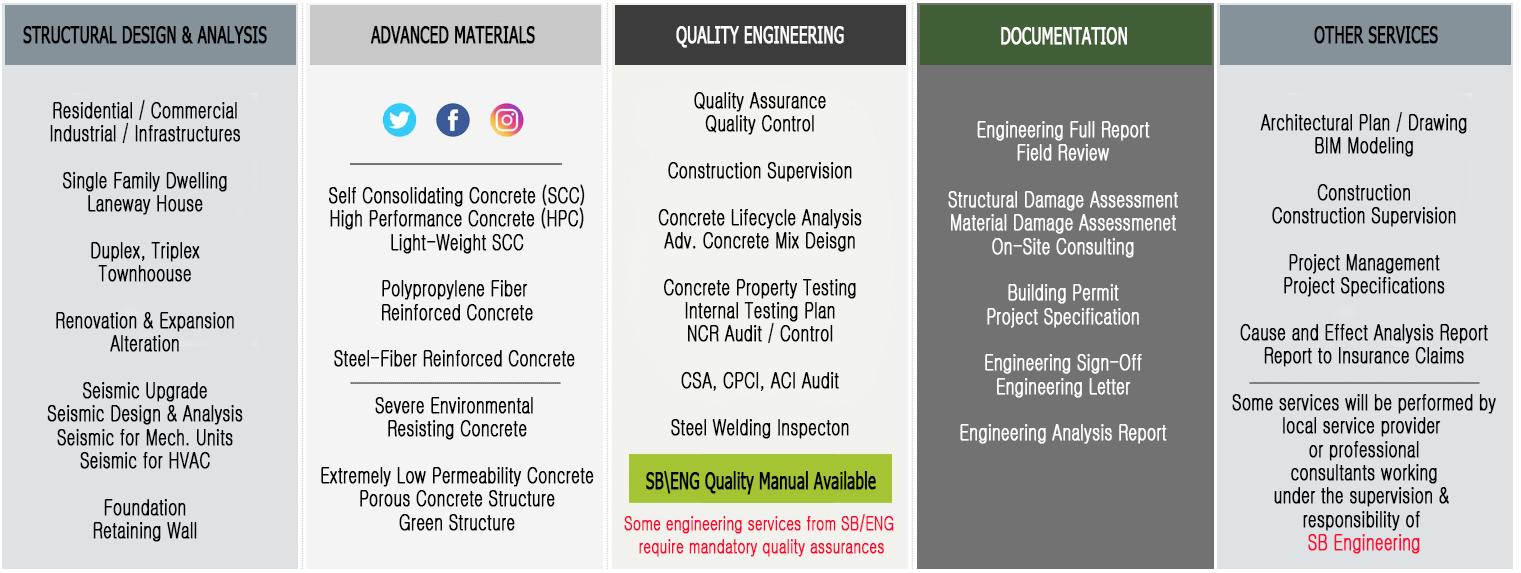 SB Engineering Services